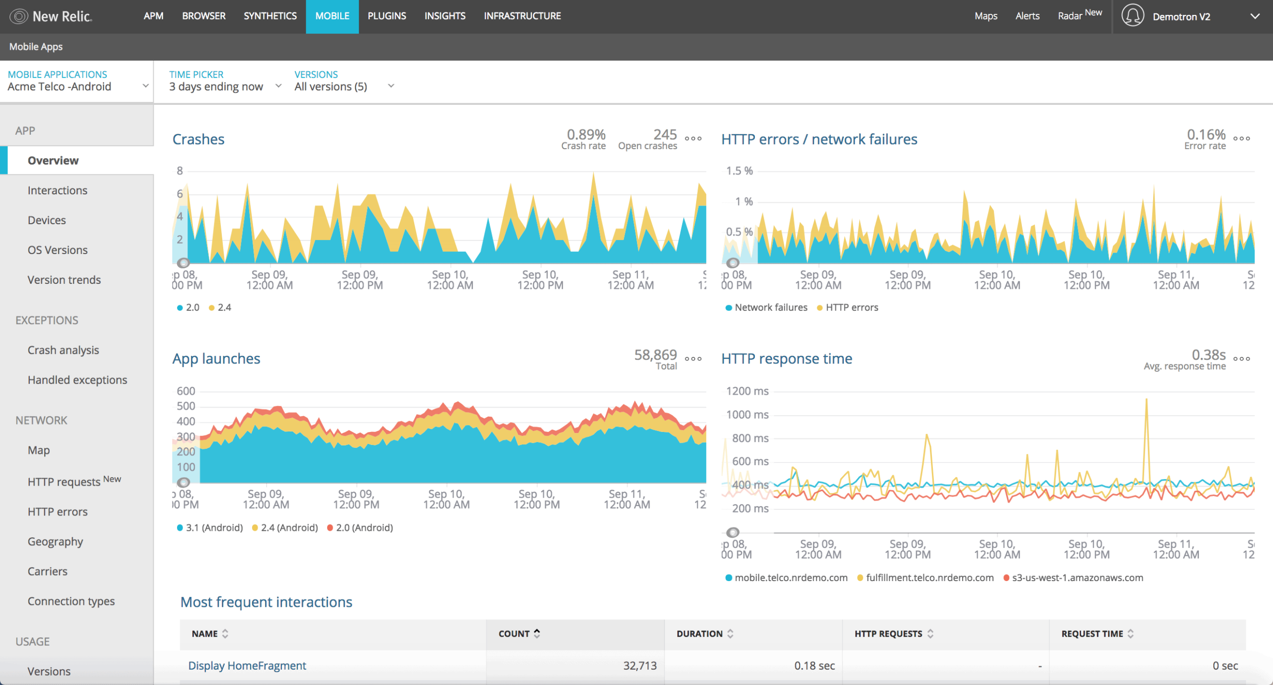 Mobile monitoring | New Relic Documentation